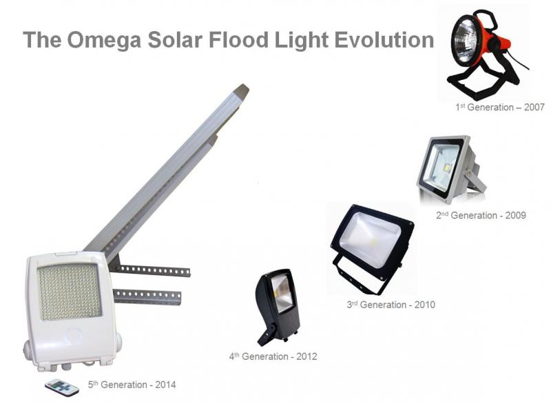 Solar Omega Flood Light